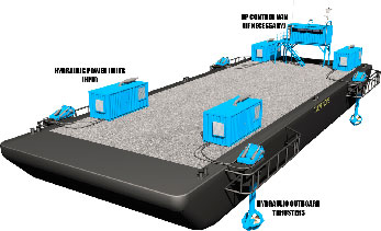 Portable Dynamic Positioning System Example