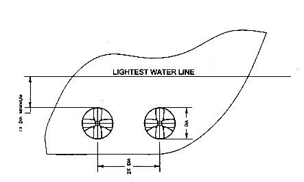 Figure 1: Typical tunnel thruster location